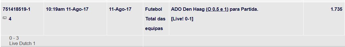 Tip ao Vivo – ADO Den Haag – FC Utrecht