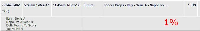 Napoli vs Juventus Prognostico Gratuito