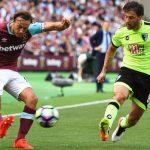 West Ham vs Bournemouth – Over Under BTTS Tips – FREE