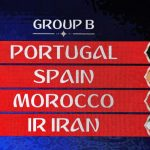 Grupo B Mundial FIFA 2018 • Copa do Mundo • Prognósticos