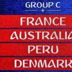 Grupo C Mundial FIFA 2018 • Copa do Mundo • Prognóstico