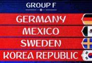 Grupo F Mundial FIFA 2018 • Apresentamos hoje do grupo F, o grupo da campeã em título, a Alemanha. A base é a mesma, com jogadores como Neuer, Hummels