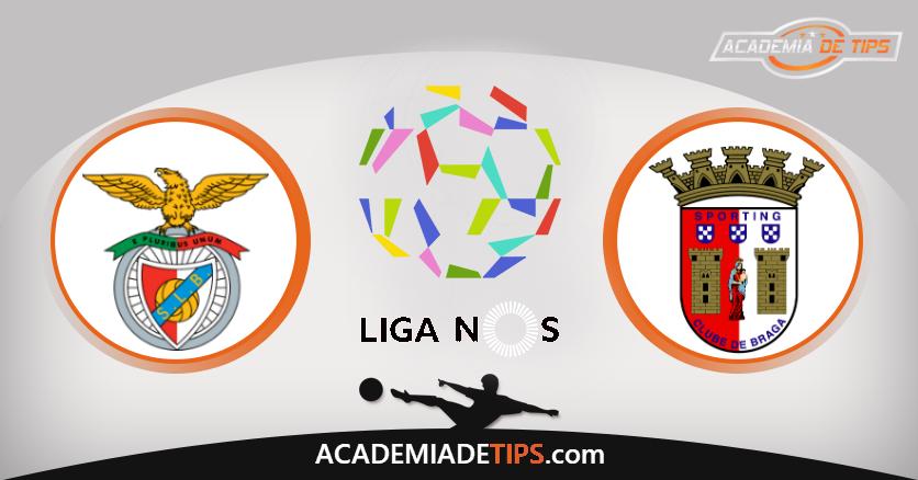 Benfica x Braga Prognóstico, Analise e Apostas Online - Liga NOS