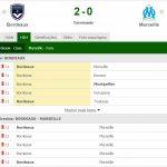 Confrontos Diretos nas Apostas em Futebol – Análise Estatística