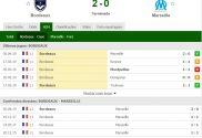 Confrontos Diretos nas Apostas em Futebol - Análise Estatística