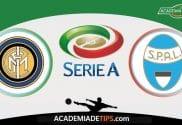 Inter vs Spal, Prognóstico, Analise e Palpites de Apostas – Italia Serie A