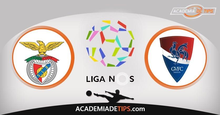 Benfica vs Gil Vicente, Prognóstico, Análise e Apostas 2 Jogos